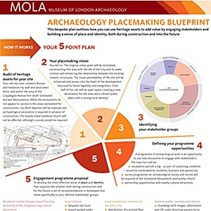 MOLA Placemaking blueprint